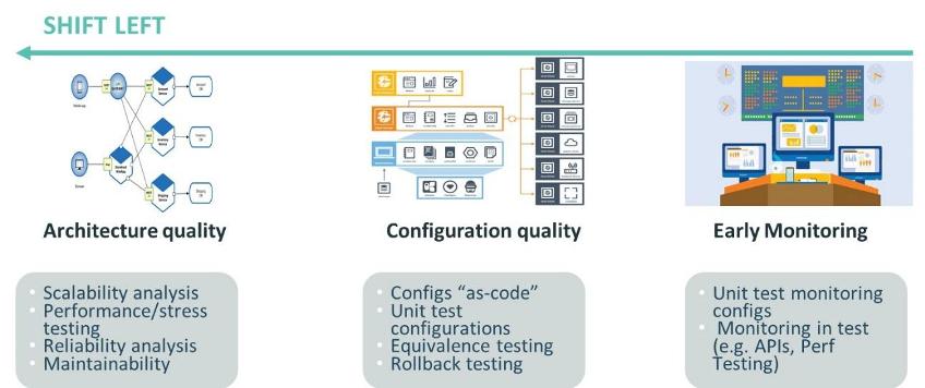ES_2020_Bizops.com_Blogs_Better-Together-Mapping-SREs-into-Scaled-Agiled-Framework-Models-Image-1