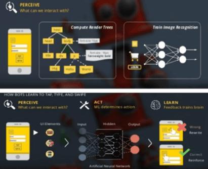 ES_2020_BizOps.com_The_Emergence_of_CX_DevOps_Integrating_DevOps_with_Digital_Customer_Experience_fig-14