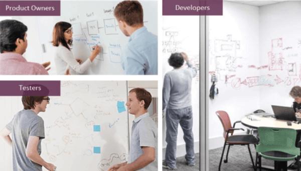 ES_2020_BizOps.com_The_Emergence_of_CX_DevOps_Integrating_DevOps_with_Digital_Customer_Experience_fig-7