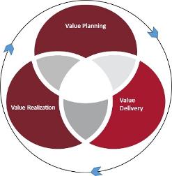 Evolving DevOps Platforms for Value-Based DevOps - Image 6